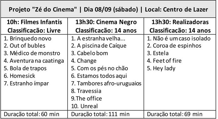 a-tabela-ze-do-cinema-603